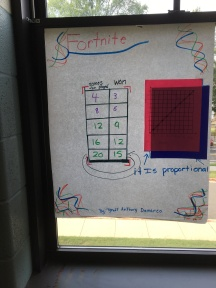 This is an example of a Fortnite Project that failed to include all of the components. This group only got to completing their graph and their table.