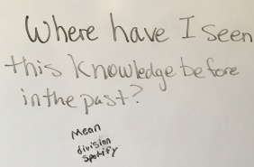 Students are asked in lessons where they have seen this before.