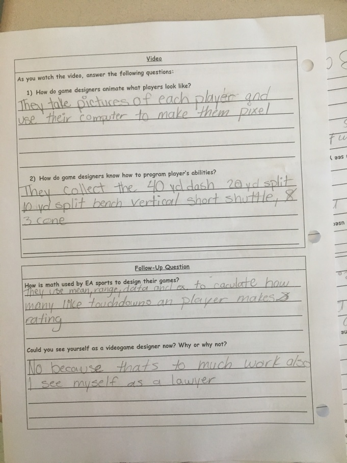 A student's reflection on the virtual field trip.